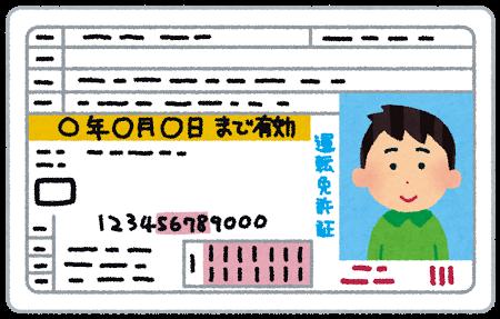 中国ろうきんカードローン審査に必要な書類
