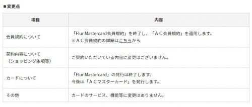 アコム,Flur Mastercard